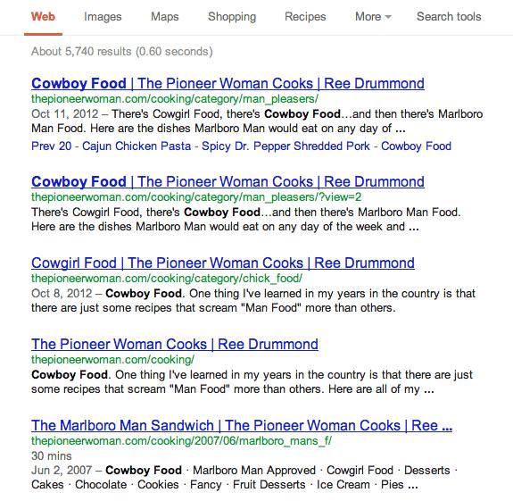 Cowboy Food Results